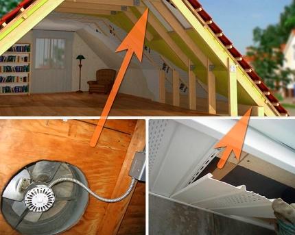 Ventilation du toit et du grenier