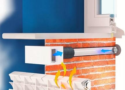 Schéma d'installation de la vanne d'alimentation dans le mur