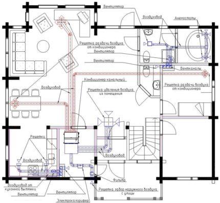Croquis de ventilation canalisée avec ventilation forcée