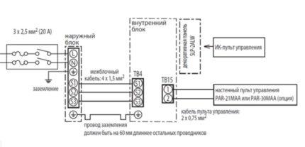 Device Connection Diagram
