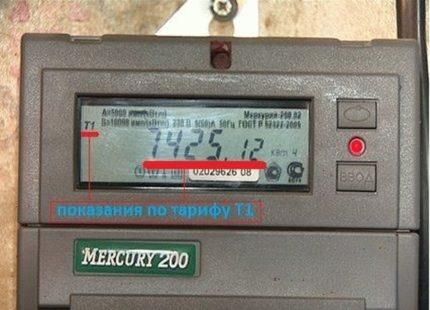 Meters data