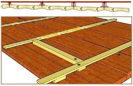 Reiki sur un plancher en bois