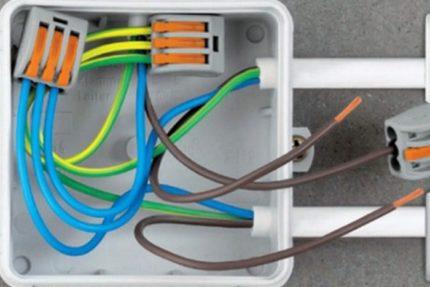 Connexion de borne de câble VVG