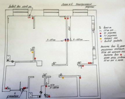Exemple de schéma de câblage