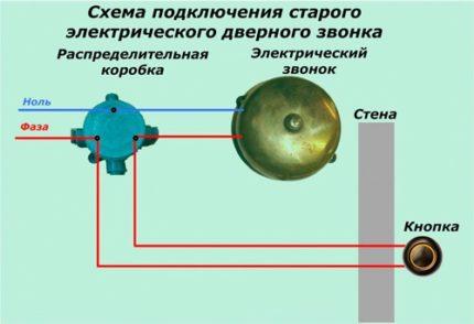 Schéma de raccordement du modèle électromécanique