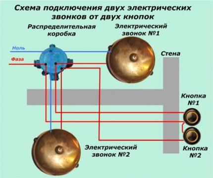 Schéma de connexion de deux appels à deux boutons