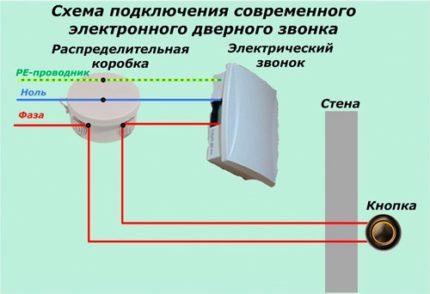 Schéma de connexion du modèle électronique