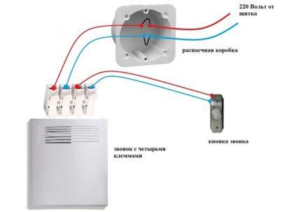 Schéma de connexion de la cloche à quatre bornes